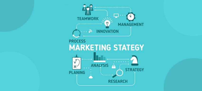 Roofing Marketing Strategy